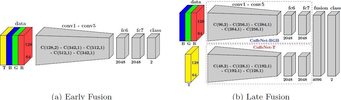 Berkeley DeepDrive | We seek to merge deep learning with